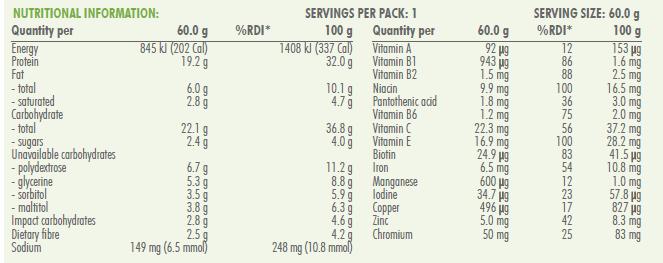 Metagenics Keto Bar Caramel 10% off RRP | HealthMasters
